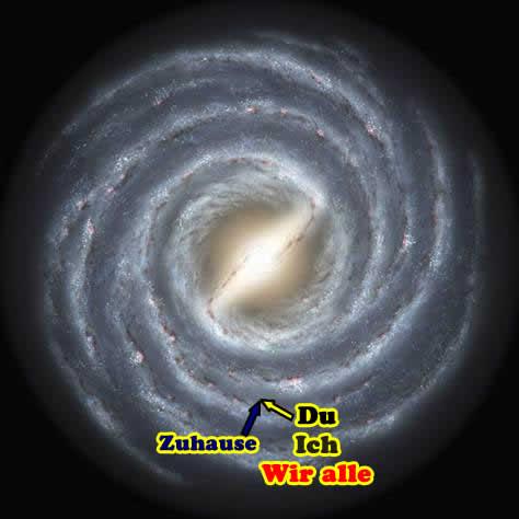 Dein Platz im Universum